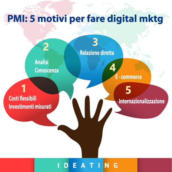 infografica digital marketing PMI