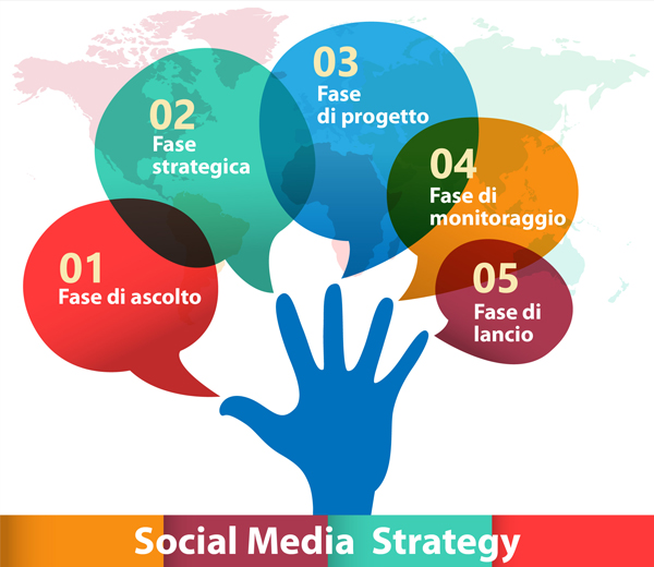 social media marketing, graphic design